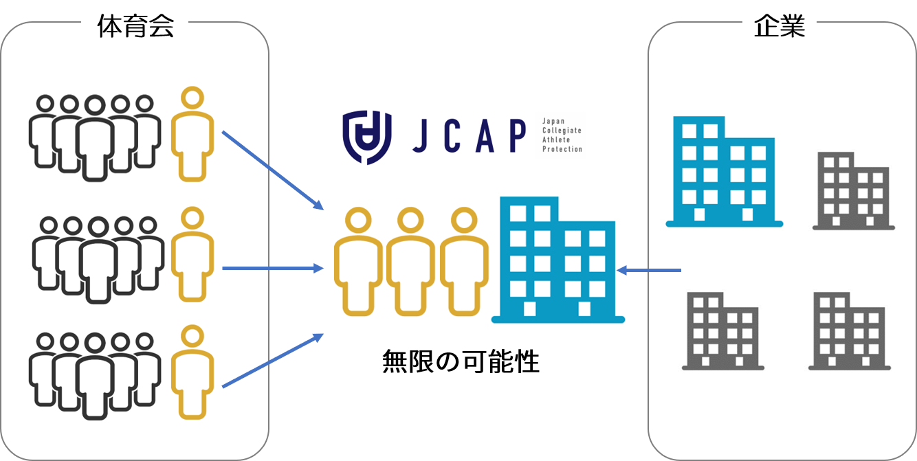 JCAPのイメージ
